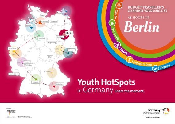 Youth HotSpots in Germany